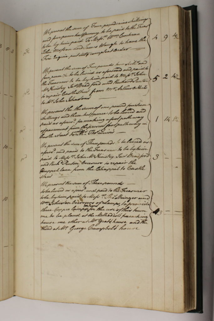 Entry for 29-1-1787 in Armagh Corporation Pipe Water Book